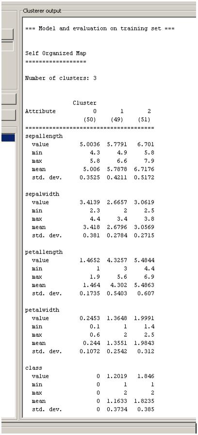 Clustering statistics in 3 clusters for iris.arff dataset dataset using SOM algorithm